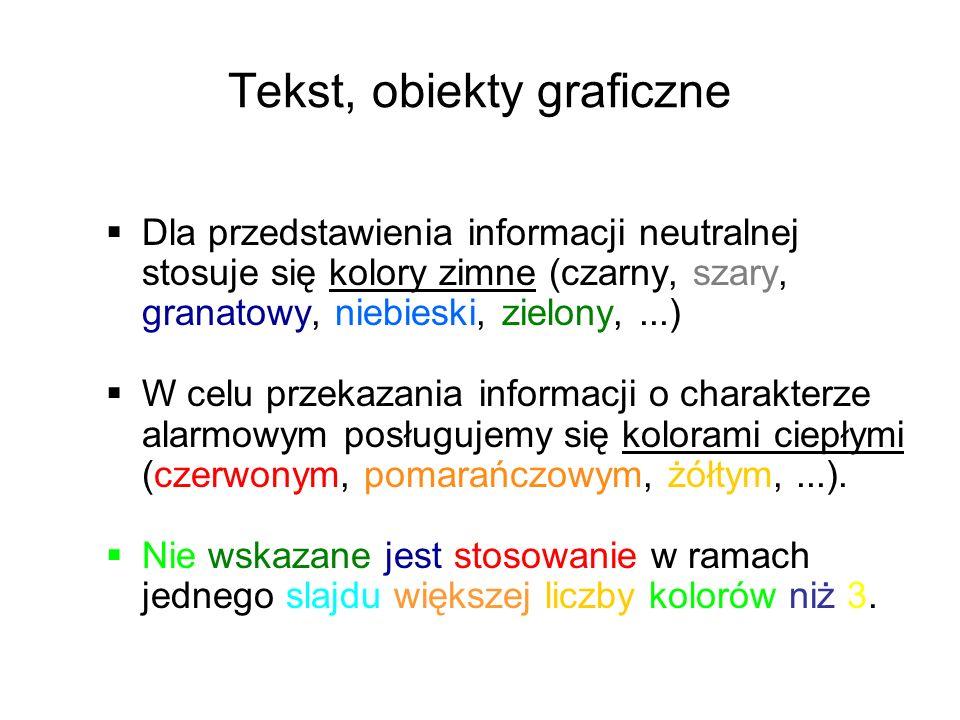 Tekst, obiekty graficzne