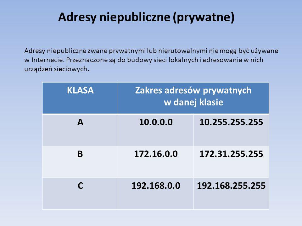 Adresy niepubliczne (prywatne)