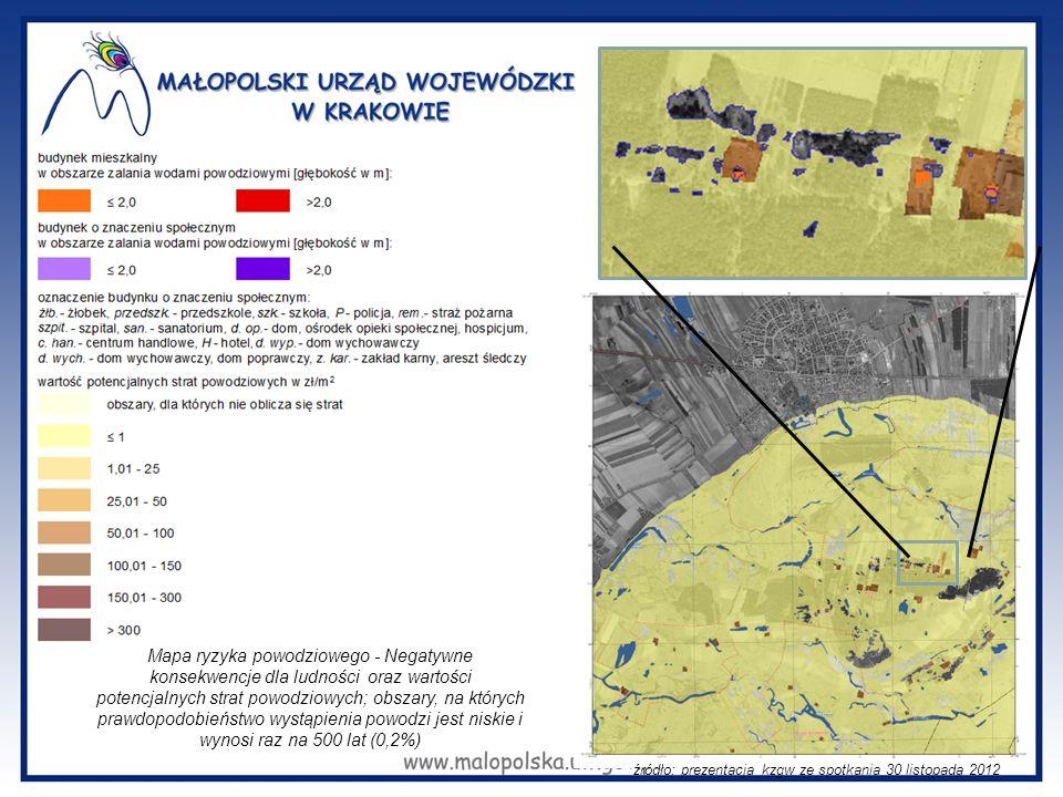 źródło: prezentacja kzgw ze spotkania 30 listopada 2012