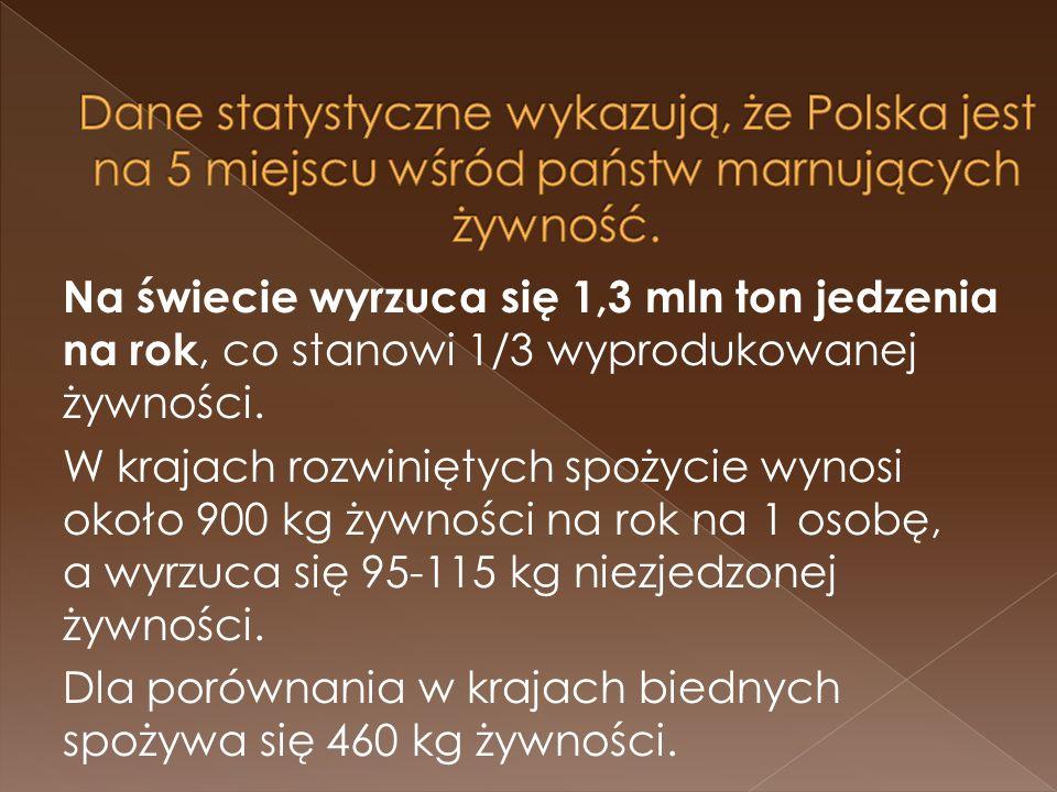 Dane statystyczne wykazują, że Polska jest na 5 miejscu wśród państw marnujących żywność.
