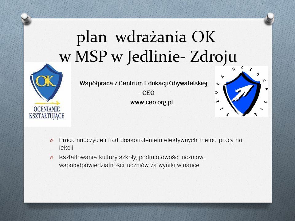 plan wdrażania OK w MSP w Jedlinie- Zdroju
