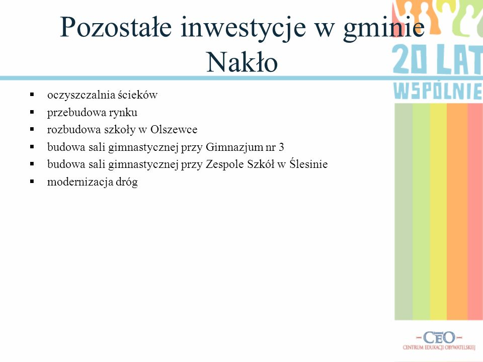 Pozostałe inwestycje w gminie Nakło