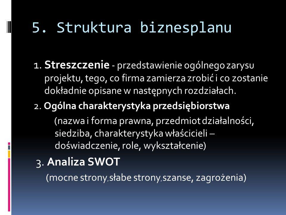 5. Struktura biznesplanu