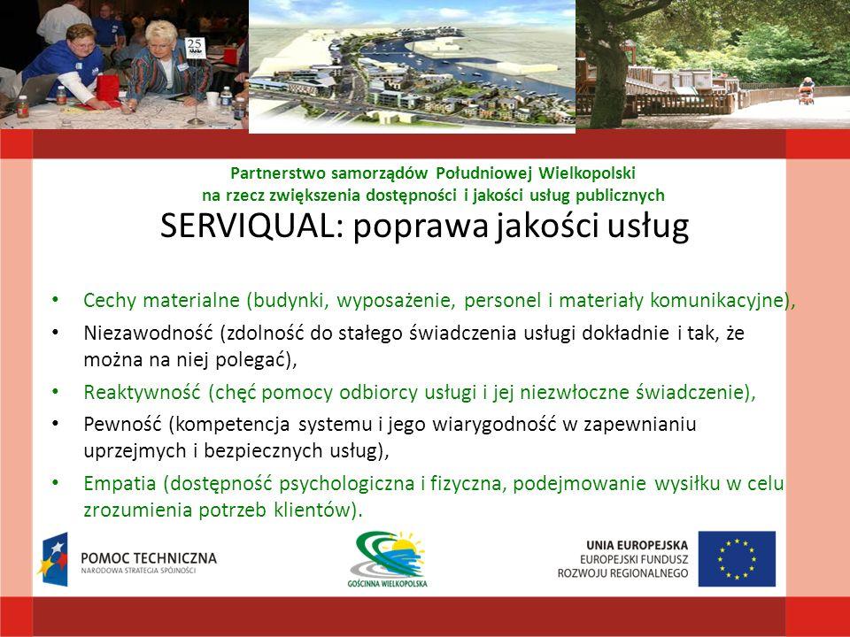 SERVIQUAL: poprawa jakości usług