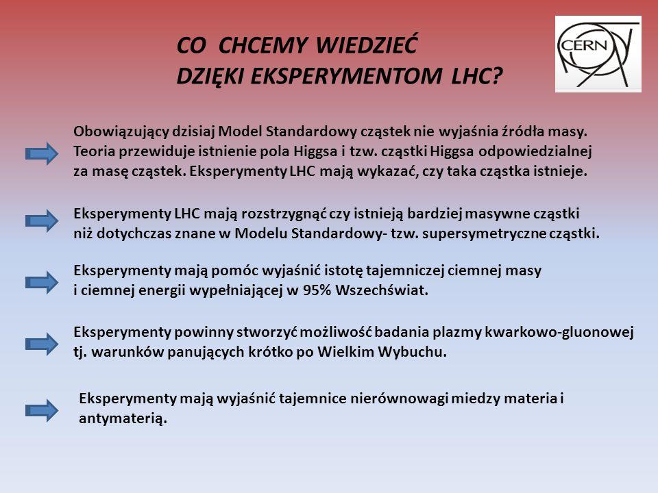 DZIĘKI EKSPERYMENTOM LHC