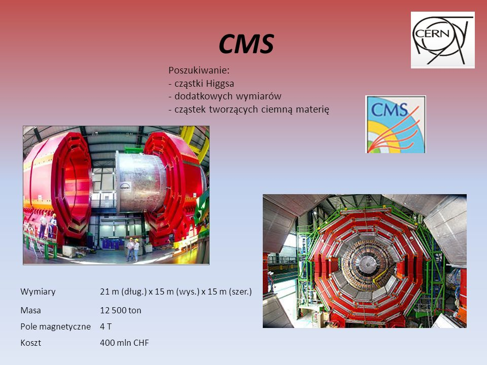 CMS Poszukiwanie: cząstki Higgsa dodatkowych wymiarów