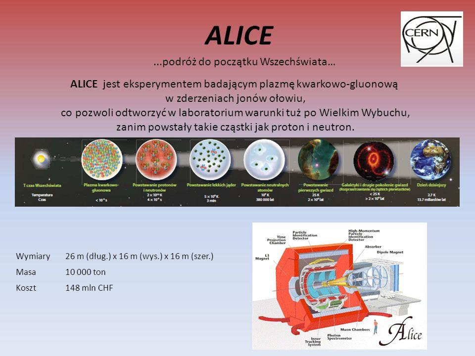 ALICE ...podróż do początku Wszechświata…