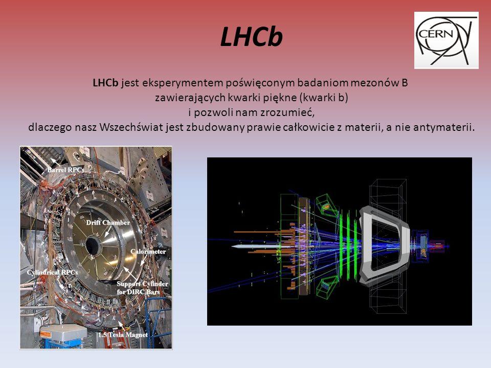 LHCb LHCb jest eksperymentem poświęconym badaniom mezonów B