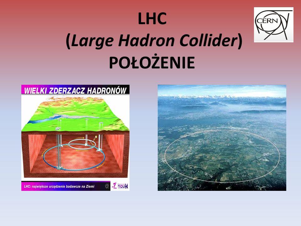LHC (Large Hadron Collider) POŁOŻENIE