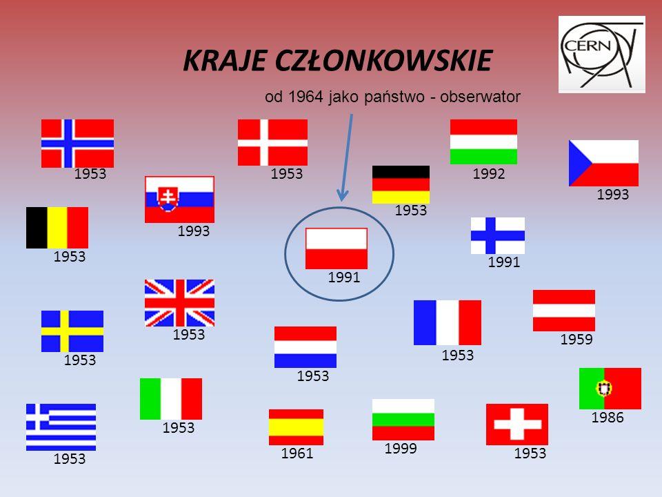 KRAJE CZŁONKOWSKIE od 1964 jako państwo - obserwator 1953 1953 1992
