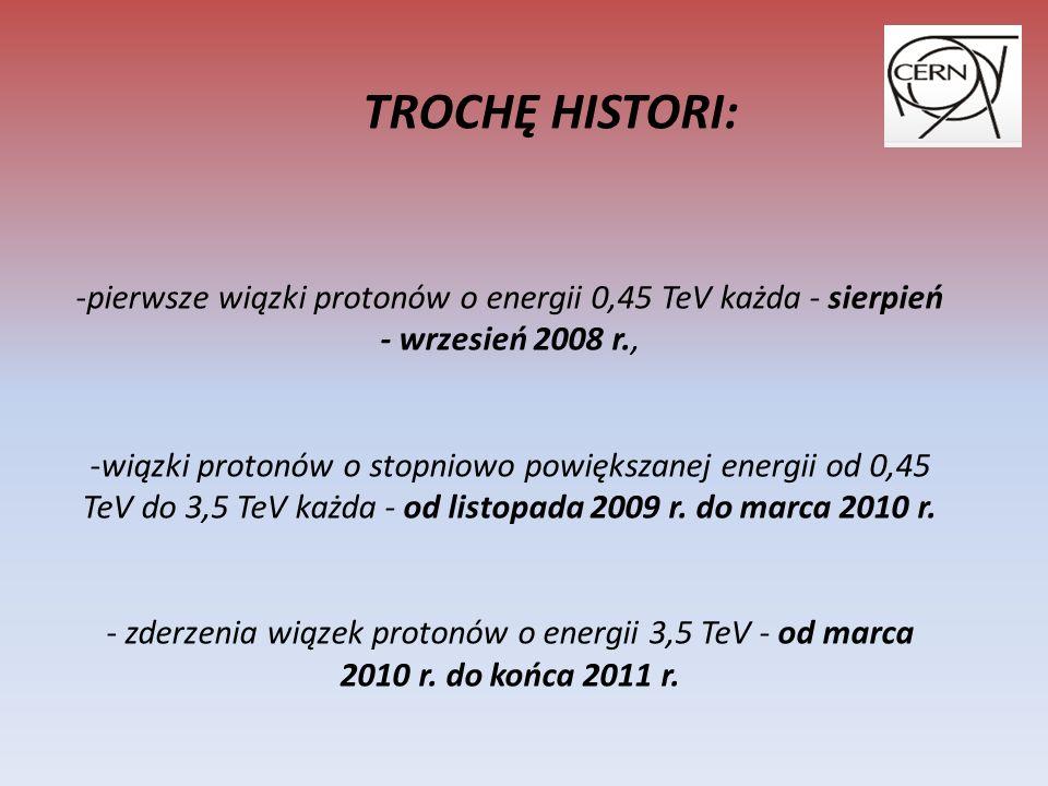 TROCHĘ HISTORI: pierwsze wiązki protonów o energii 0,45 TeV każda - sierpień - wrzesień 2008 r.,