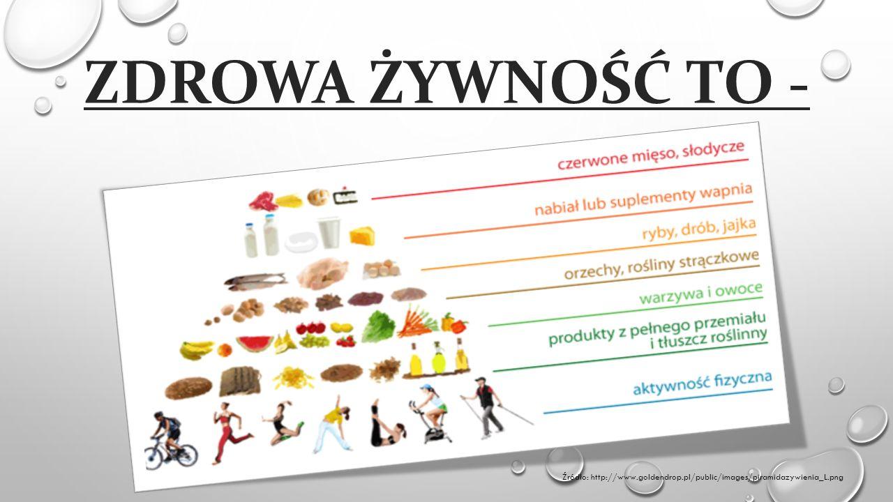 Zdrowa żywność to - Źródło: http://www.goldendrop.pl/public/images/piramidazywienia_L.png