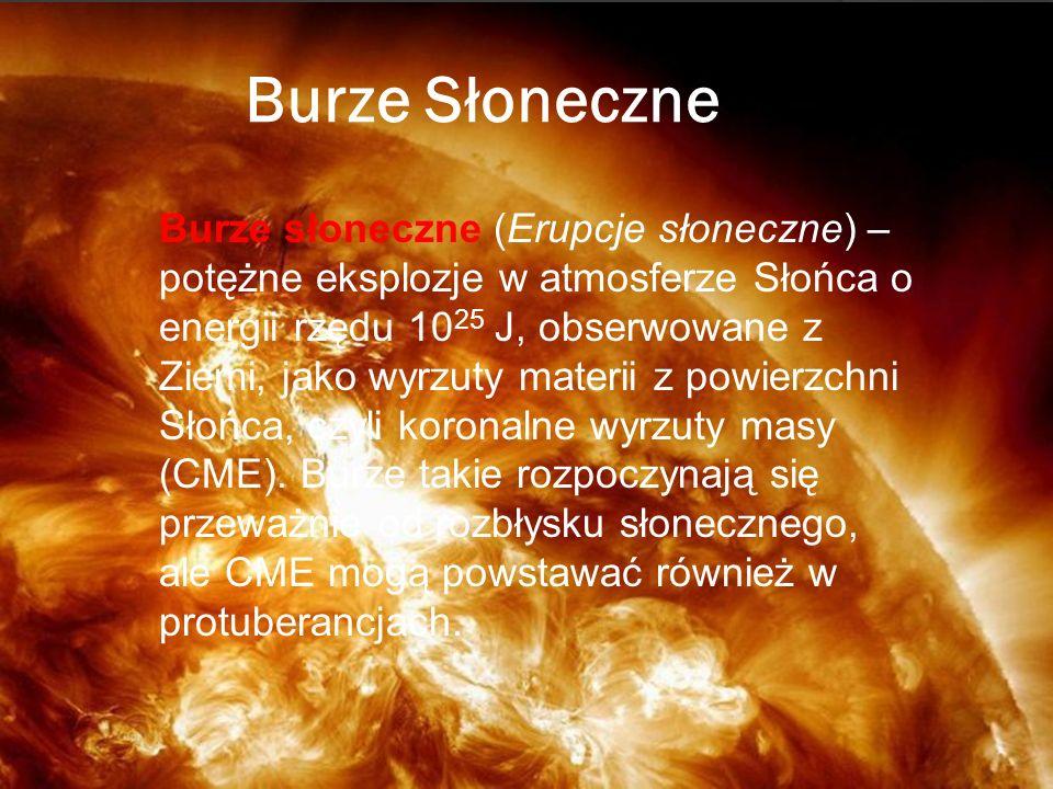 Burze Słoneczne