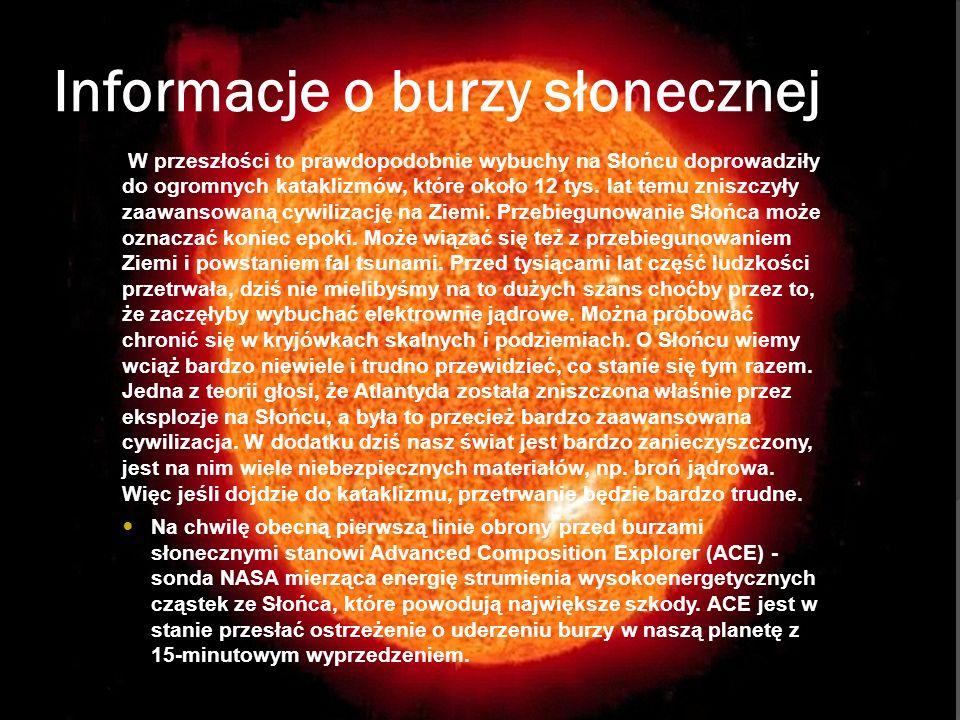 Informacje o burzy słonecznej
