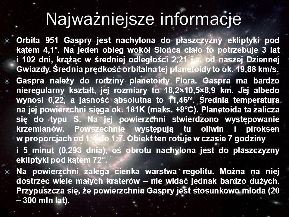 Najważniejsze informacje
