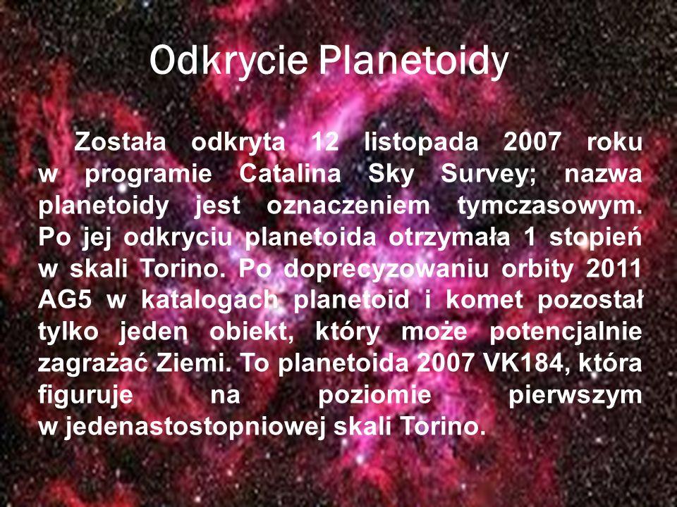 Odkrycie Planetoidy