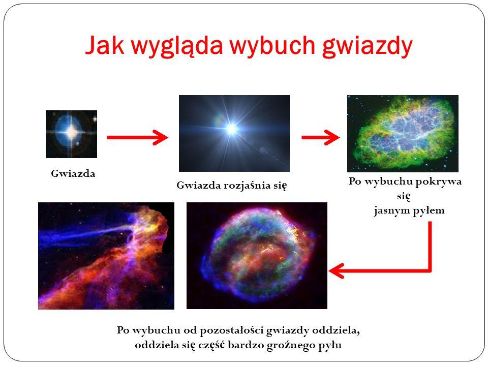 Jak wygląda wybuch gwiazdy