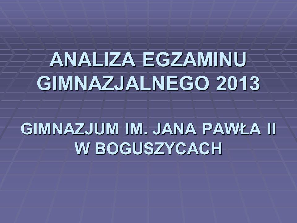 ANALIZA EGZAMINU GIMNAZJALNEGO 2013 GIMNAZJUM IM