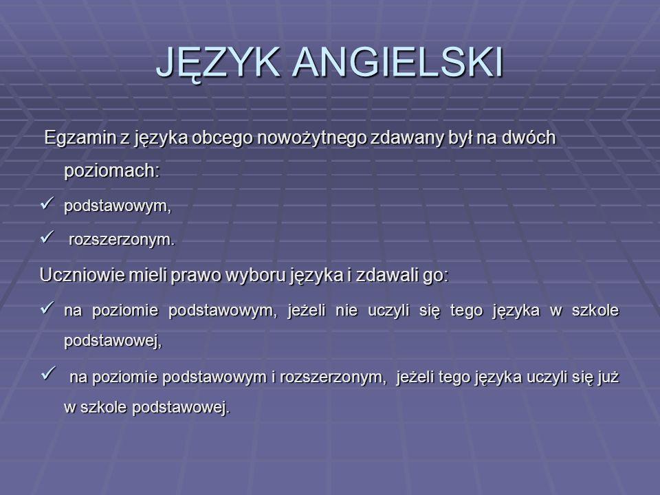 JĘZYK ANGIELSKI Egzamin z języka obcego nowożytnego zdawany był na dwóch poziomach: podstawowym, rozszerzonym.