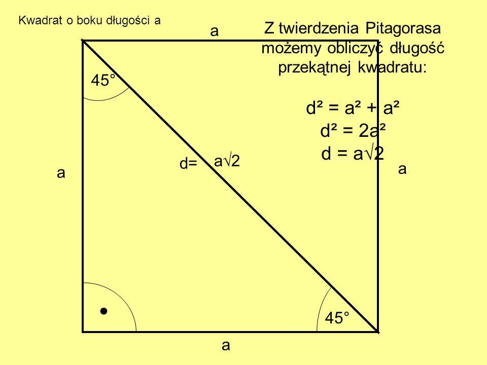 Kwadrat o boku długości a