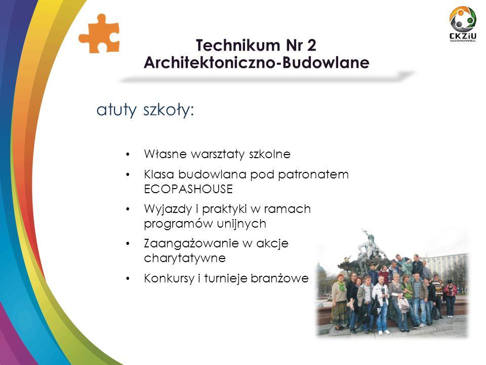 Architektoniczno-Budowlane