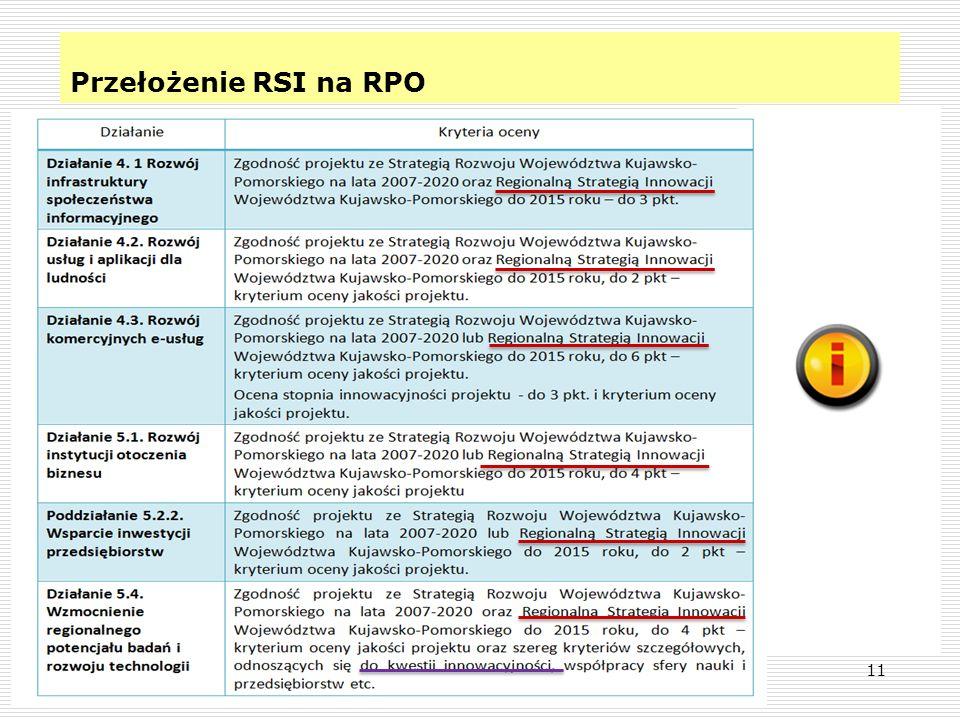 Przełożenie RSI na RPO