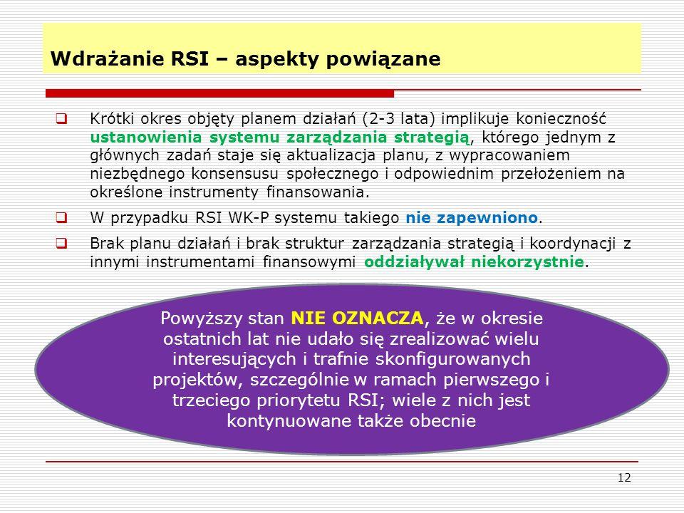 Wdrażanie RSI – aspekty powiązane