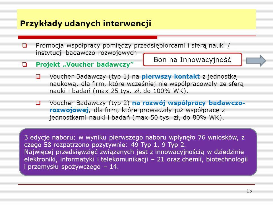 Przykłady udanych interwencji