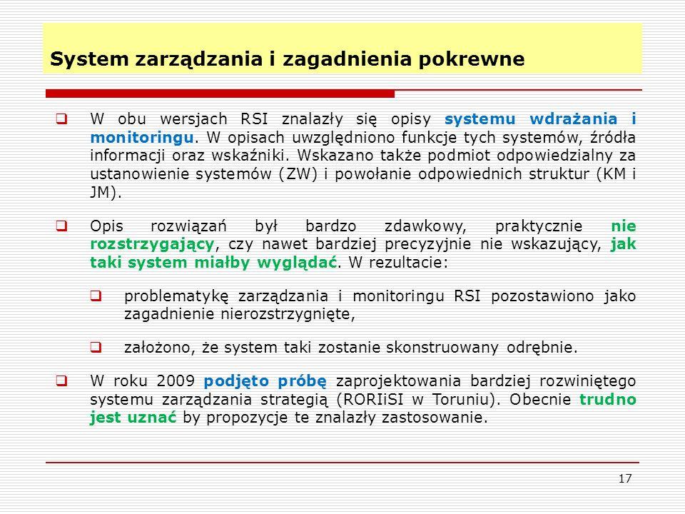 System zarządzania i zagadnienia pokrewne