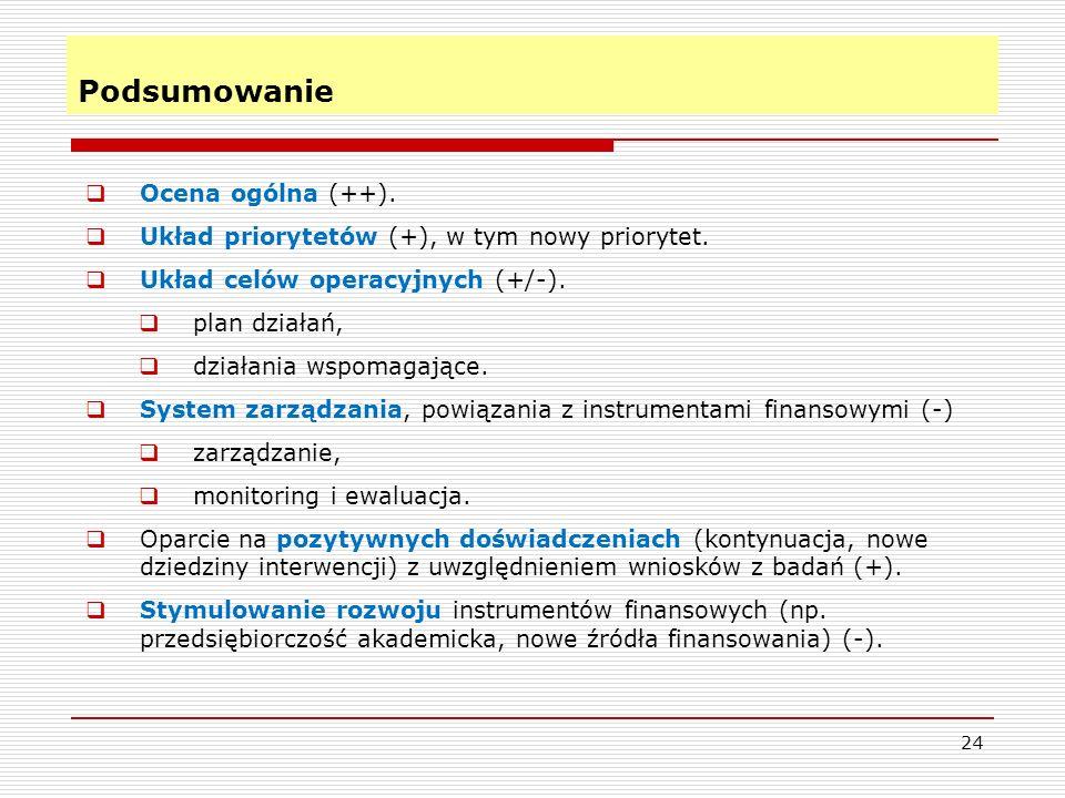 Podsumowanie Ocena ogólna (++).