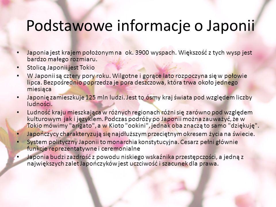 Podstawowe informacje o Japonii
