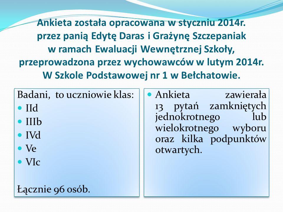 Ankieta została opracowana w styczniu 2014r