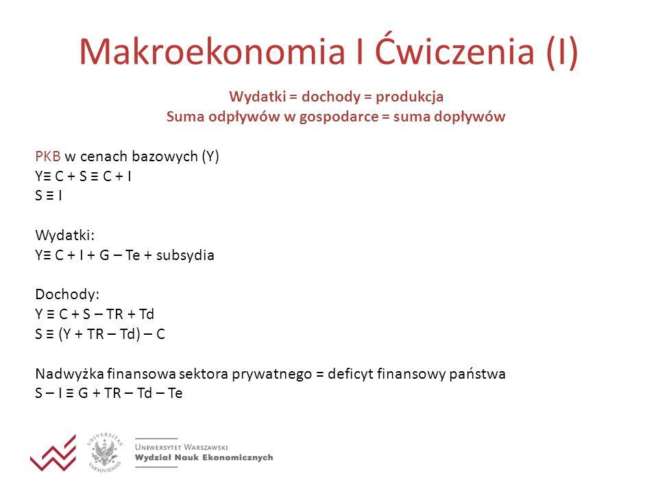Makroekonomia I Ćwiczenia (I)