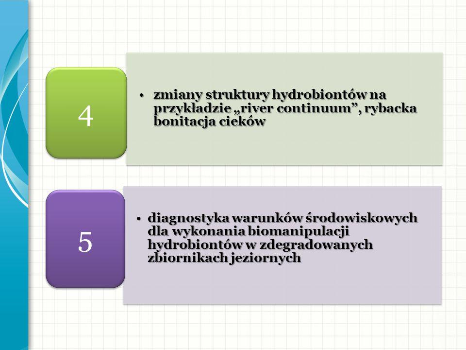 """4 zmiany struktury hydrobiontów na przykładzie """"river continuum , rybacka bonitacja cieków. 5."""