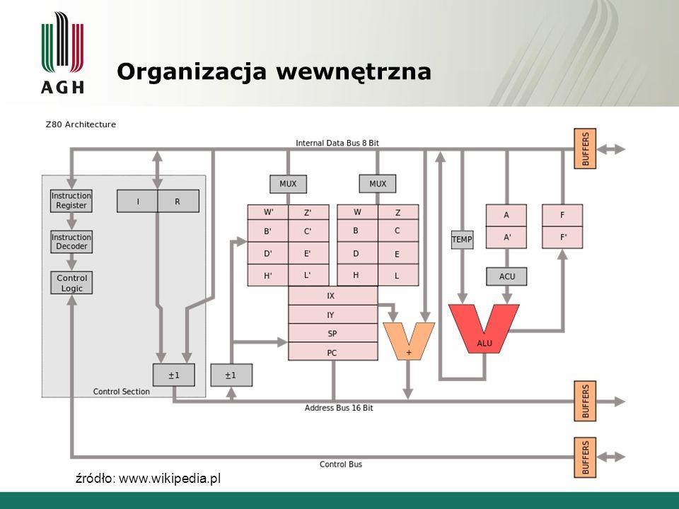 Organizacja wewnętrzna