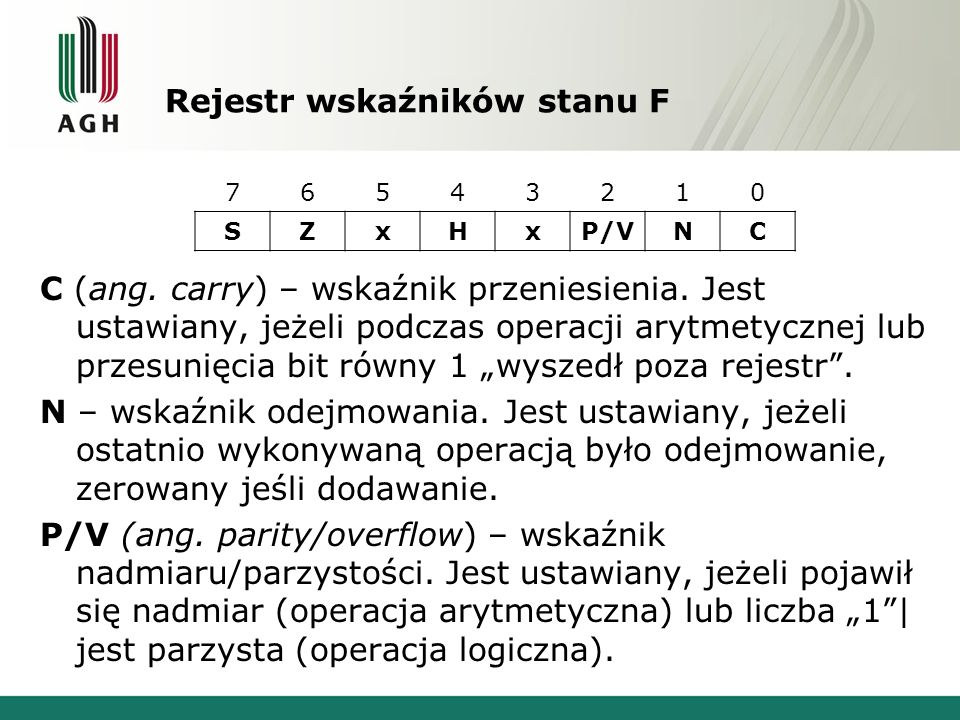 Rejestr wskaźników stanu F