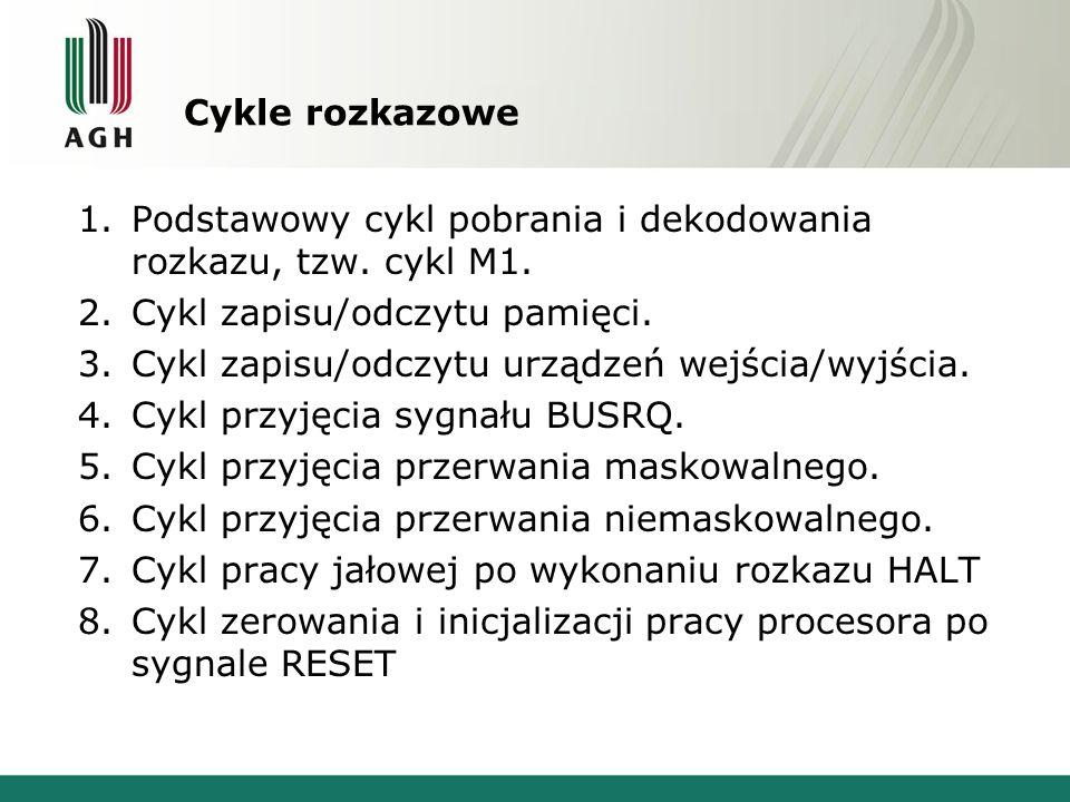 Cykle rozkazowe Podstawowy cykl pobrania i dekodowania rozkazu, tzw. cykl M1. Cykl zapisu/odczytu pamięci.