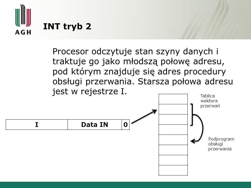 INT tryb 2