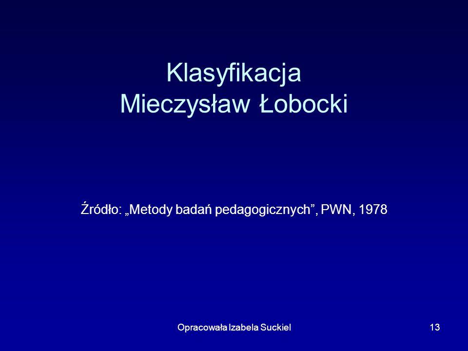 Klasyfikacja Mieczysław Łobocki