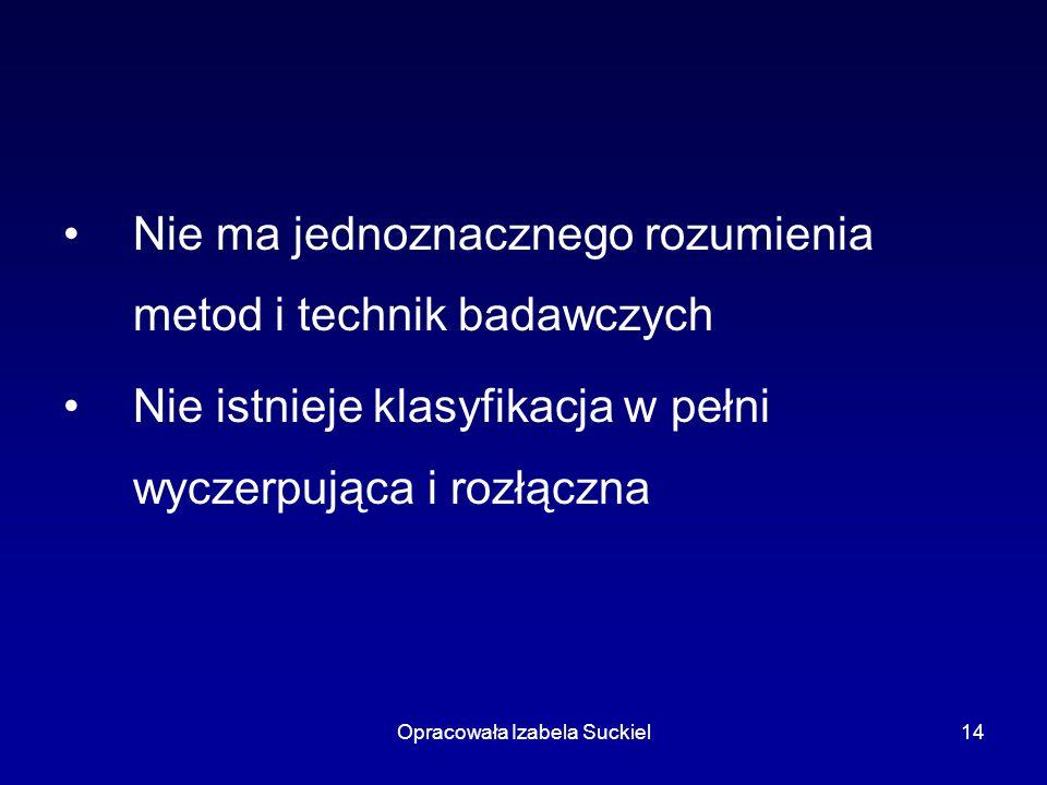 Opracowała Izabela Suckiel