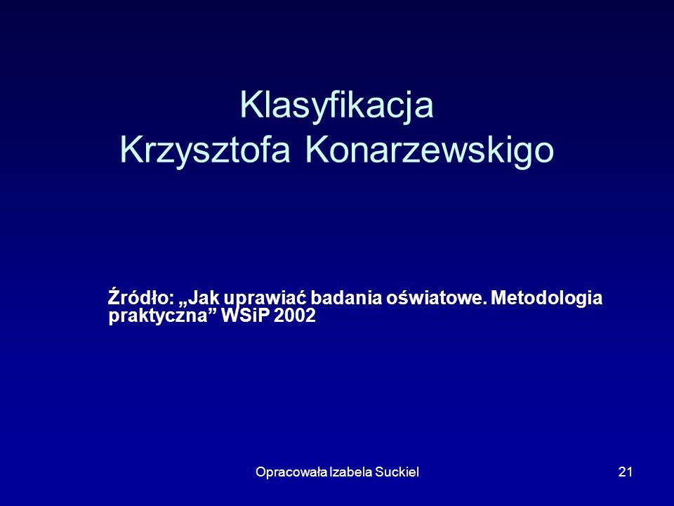 Klasyfikacja Krzysztofa Konarzewskigo