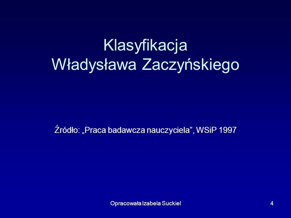 Klasyfikacja Władysława Zaczyńskiego