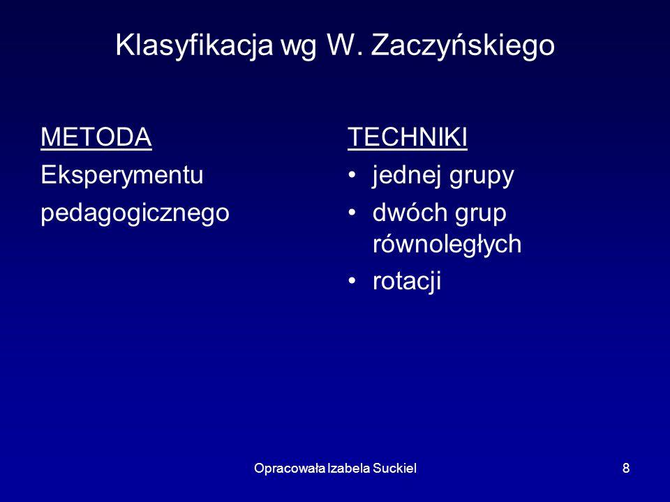 Klasyfikacja wg W. Zaczyńskiego