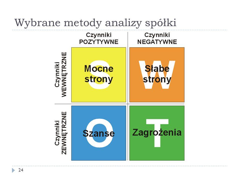 Wybrane metody analizy spółki