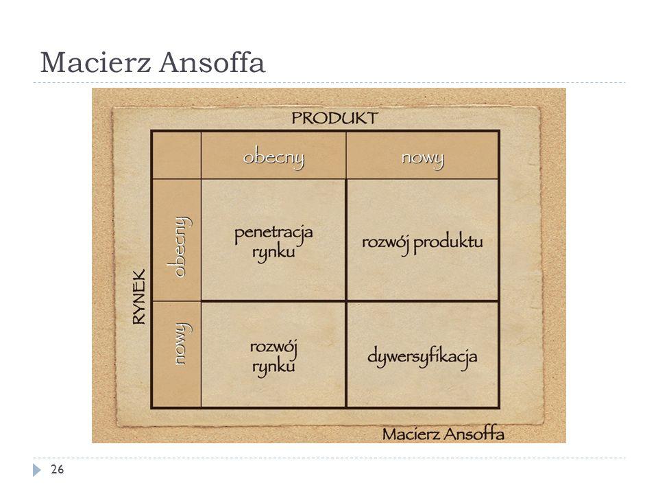 Macierz Ansoffa