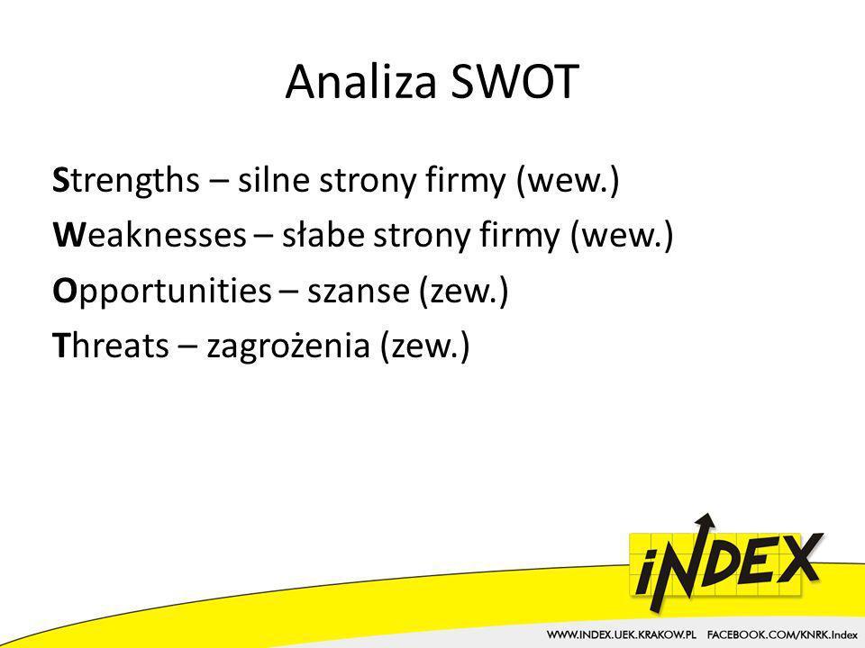 Analiza SWOT Strengths – silne strony firmy (wew.) Weaknesses – słabe strony firmy (wew.) Opportunities – szanse (zew.) Threats – zagrożenia (zew.)