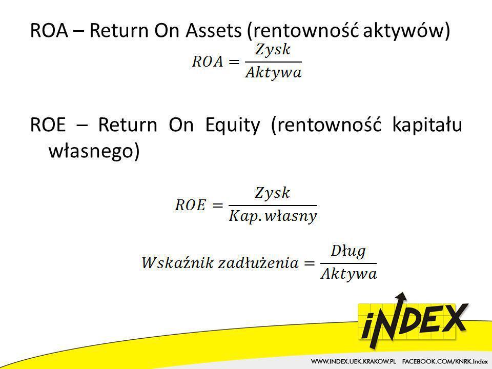 ROA – Return On Assets (rentowność aktywów) ROE – Return On Equity (rentowność kapitału własnego)
