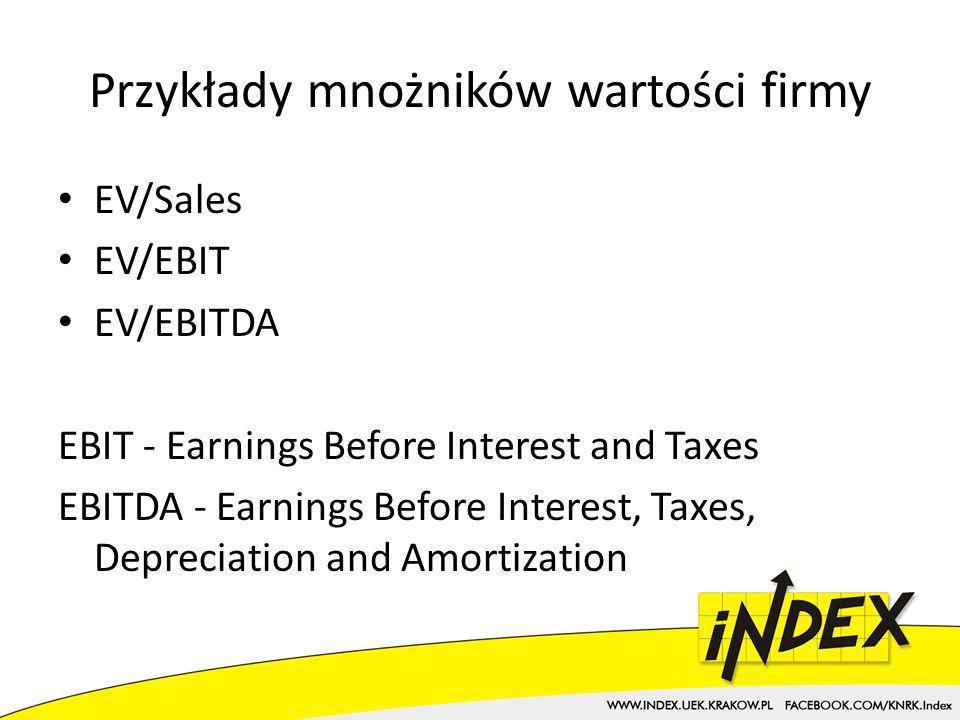 Przykłady mnożników wartości firmy