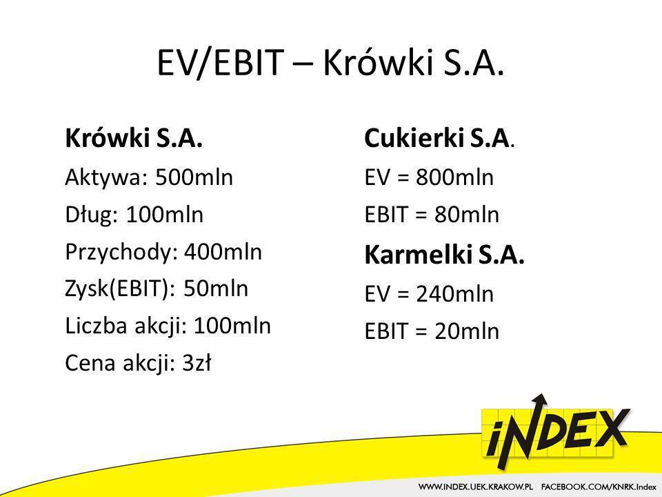 EV/EBIT – Krówki S.A. Krówki S.A. Cukierki S.A. Karmelki S.A.