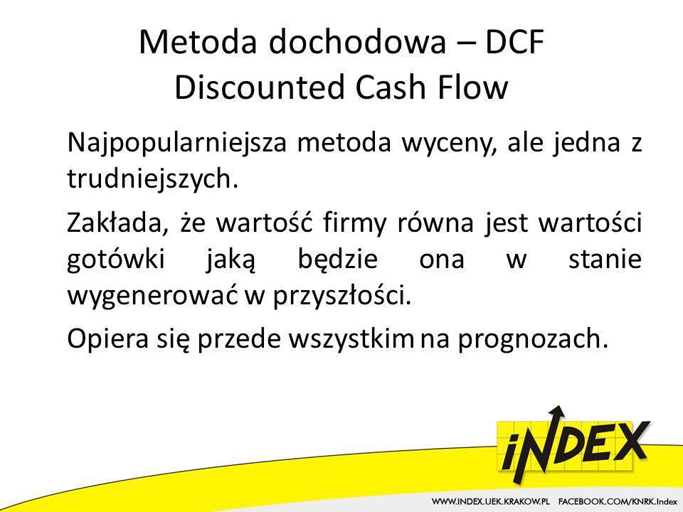 Metoda dochodowa – DCF Discounted Cash Flow